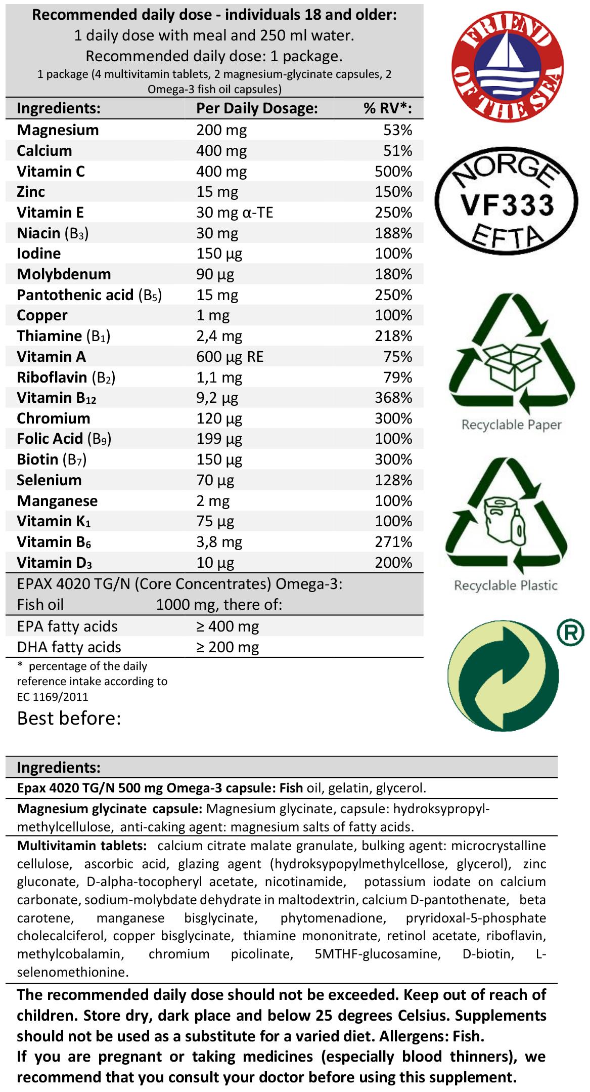 HealthPack Label